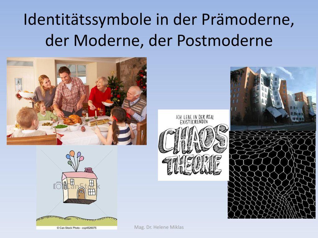 Identitätssymbole in der Prämoderne, der Moderne, der Postmoderne
