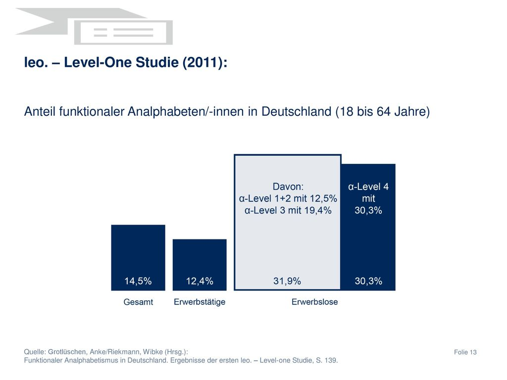 leo. – Level-One Studie (2011):
