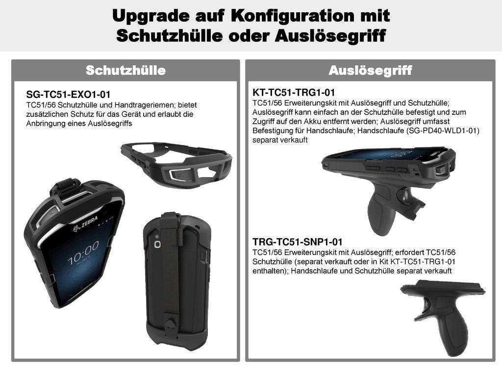Upgrade auf Konfiguration mit Schutzhülle oder Auslösegriff
