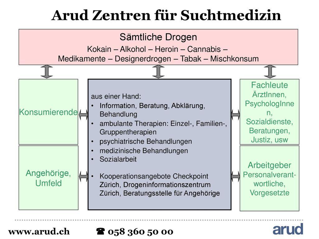 Arud Zentren für Suchtmedizin