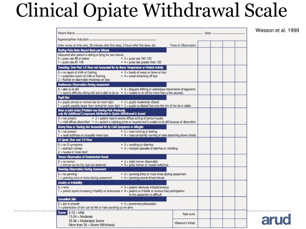 Clinical Opiate Withdrawal Scale