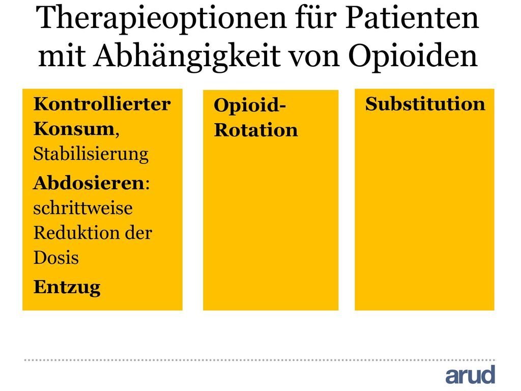 Therapieoptionen für Patienten mit Abhängigkeit von Opioiden