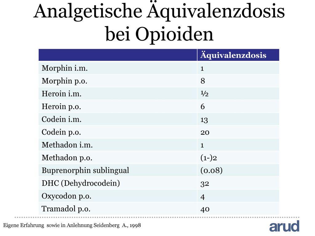 Analgetische Äquivalenzdosis bei Opioiden