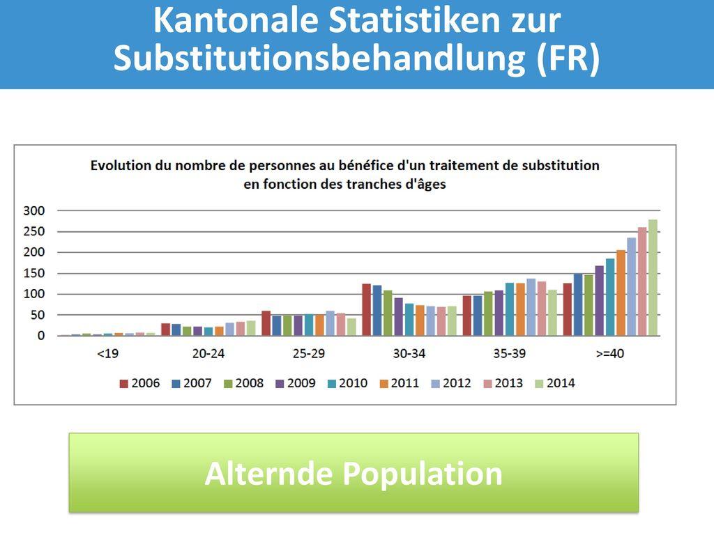 Kantonale Statistiken zur Substitutionsbehandlung (FR)