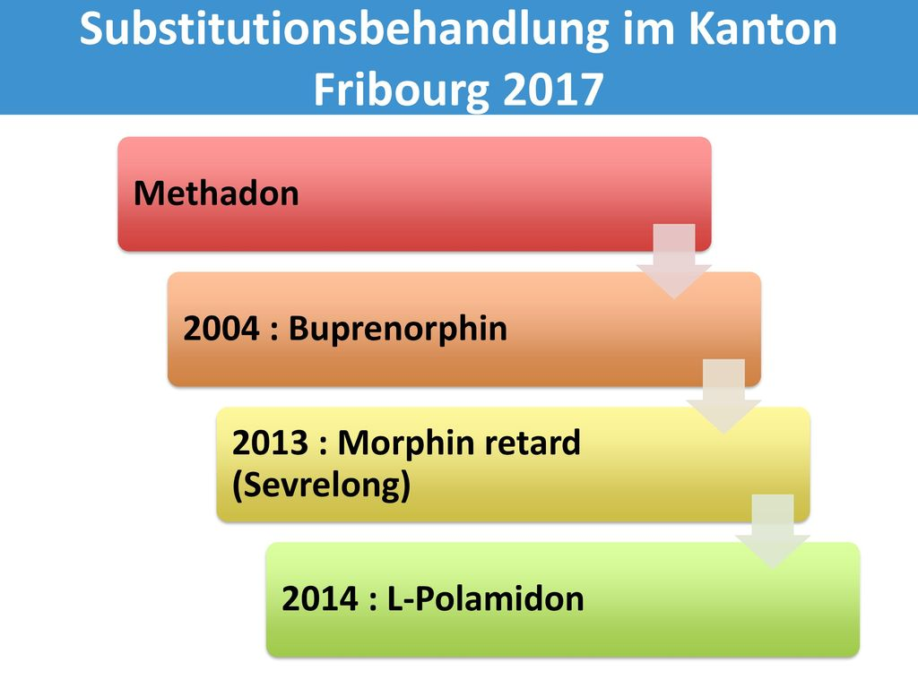 Substitutionsbehandlung im Kanton Fribourg 2017