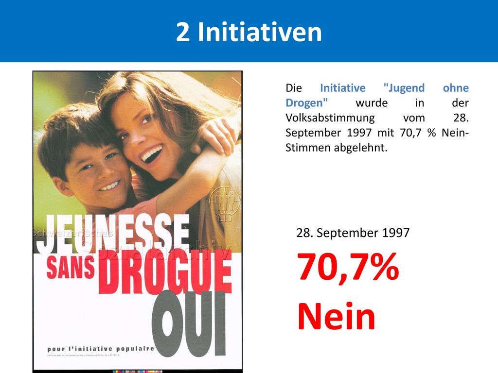 70,7% Nein 2 Initiativen 28. September 1997