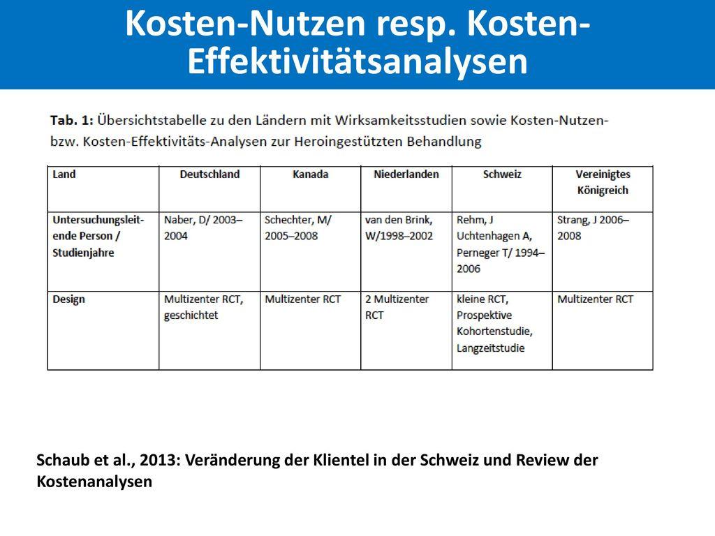 Kosten-Nutzen resp. Kosten-Effektivitätsanalysen