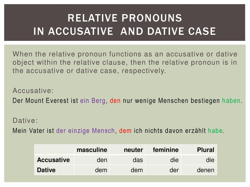 Relative pronouns in accusative and dative case
