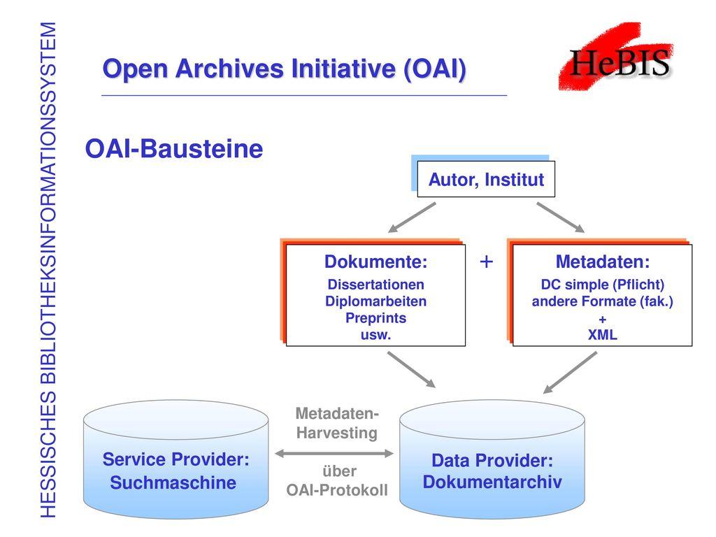 Metadaten-Harvesting über OAI-Protokoll
