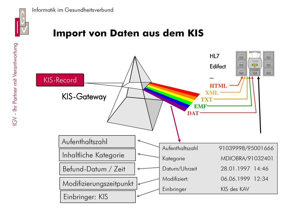 Import von Daten aus dem KIS
