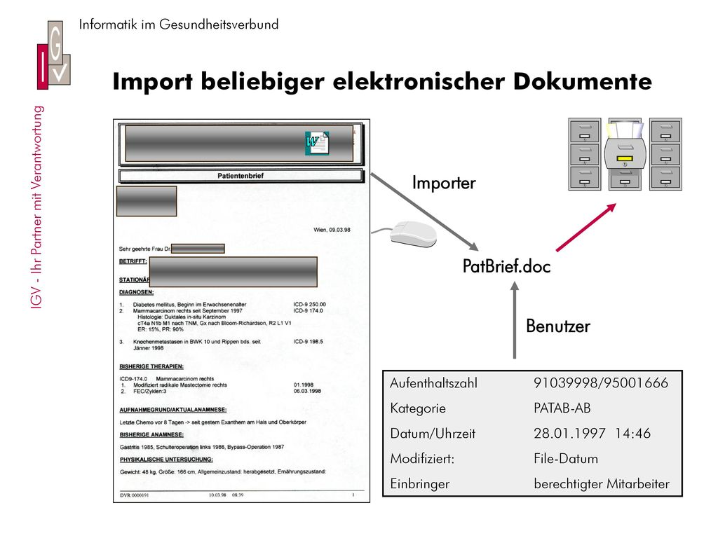 Import beliebiger elektronischer Dokumente