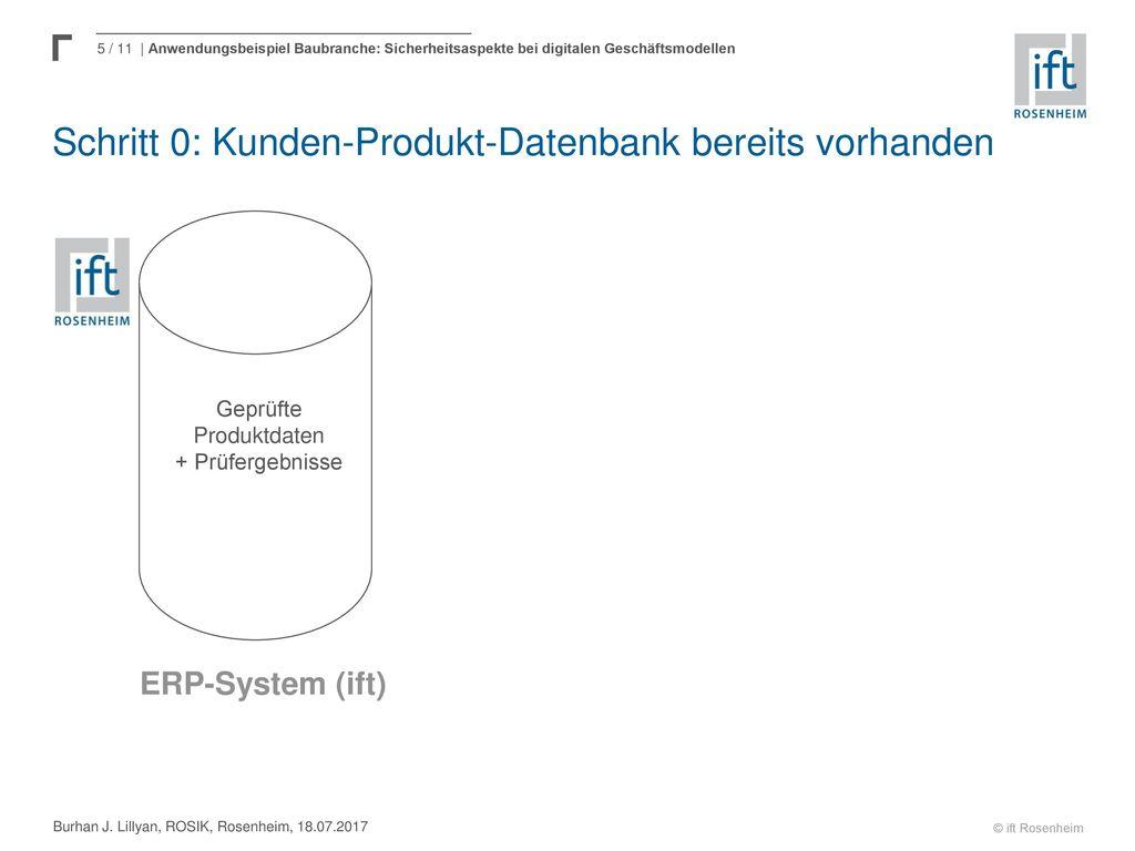 Schritt 0: Kunden-Produkt-Datenbank bereits vorhanden