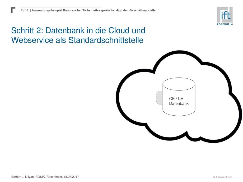 Schritt 2: Datenbank in die Cloud und Webservice als Standardschnittstelle