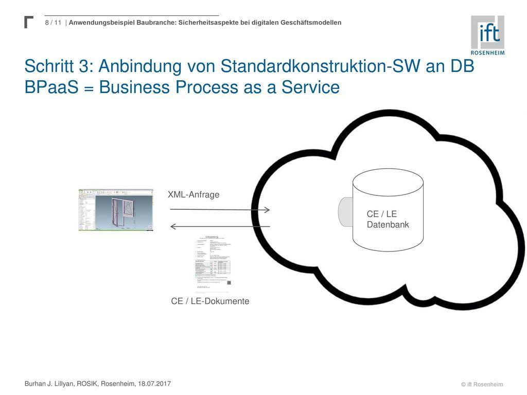 Schritt 3: Anbindung von Standardkonstruktion-SW an DB BPaaS = Business Process as a Service