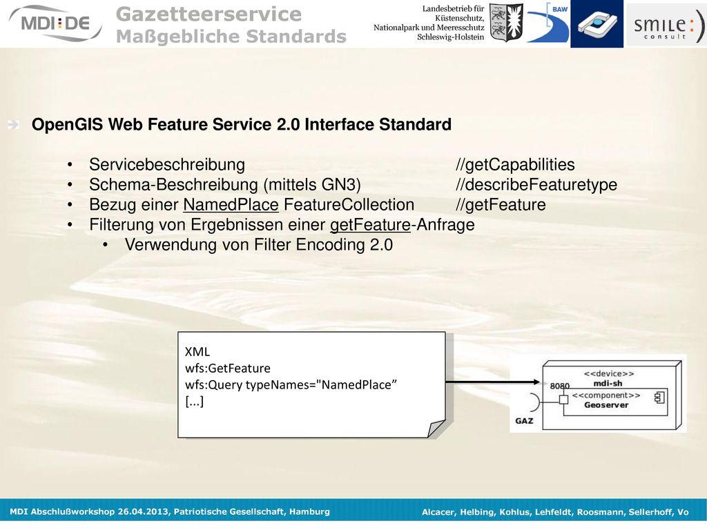 Gazetteerservice Maßgebliche Standards