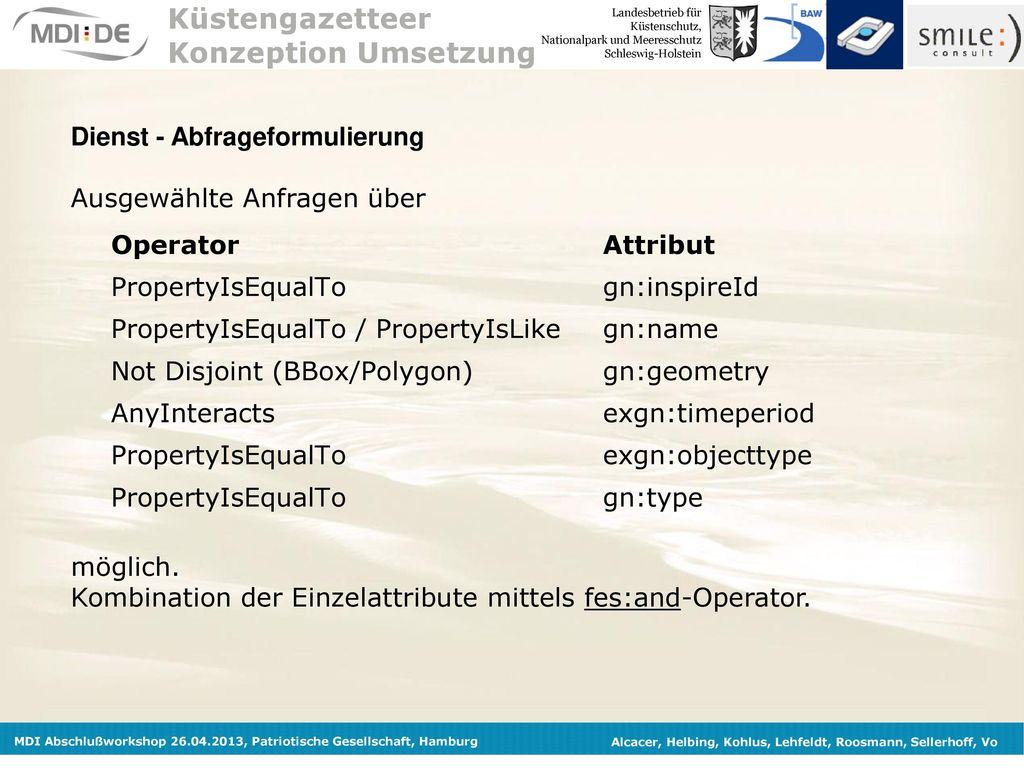 Küstengazetteer Konzeption Umsetzung