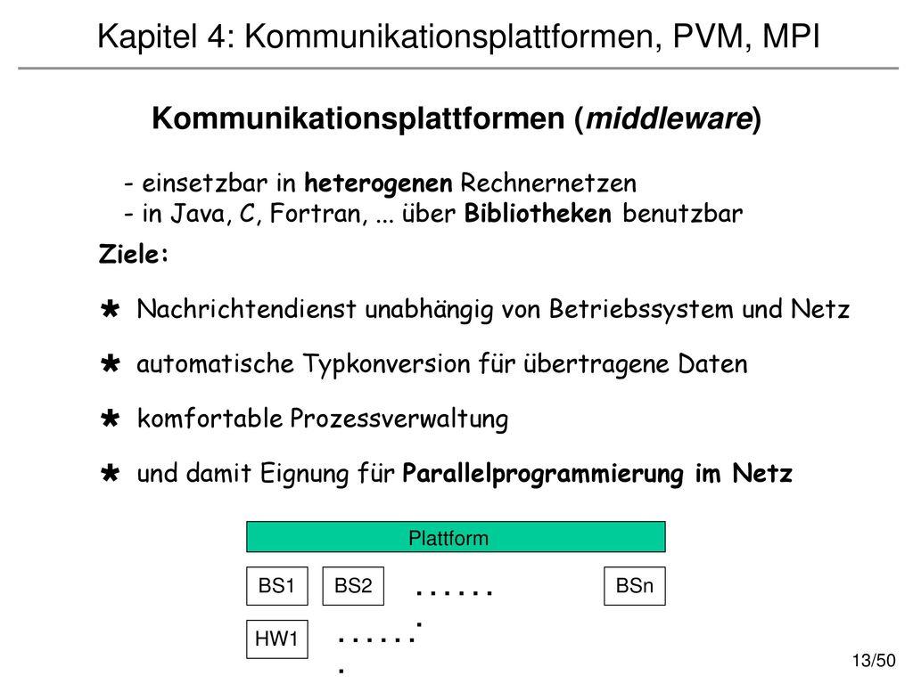 Kapitel 4: Kommunikationsplattformen, PVM, MPI