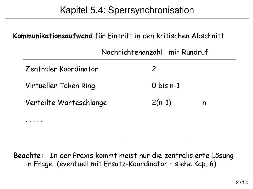 Kapitel 5.4: Sperrsynchronisation