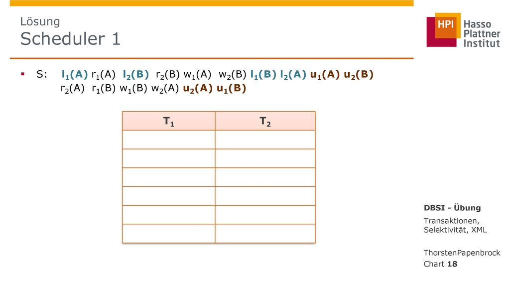 Lösung Scheduler 1 S: l1(A) r1(A) l2(B) r2(B) w1(A) w2(B) l1(B) l2(A) u1(A) u2(B) r2(A) r1(B) w1(B) w2(A) u2(A) u1(B)