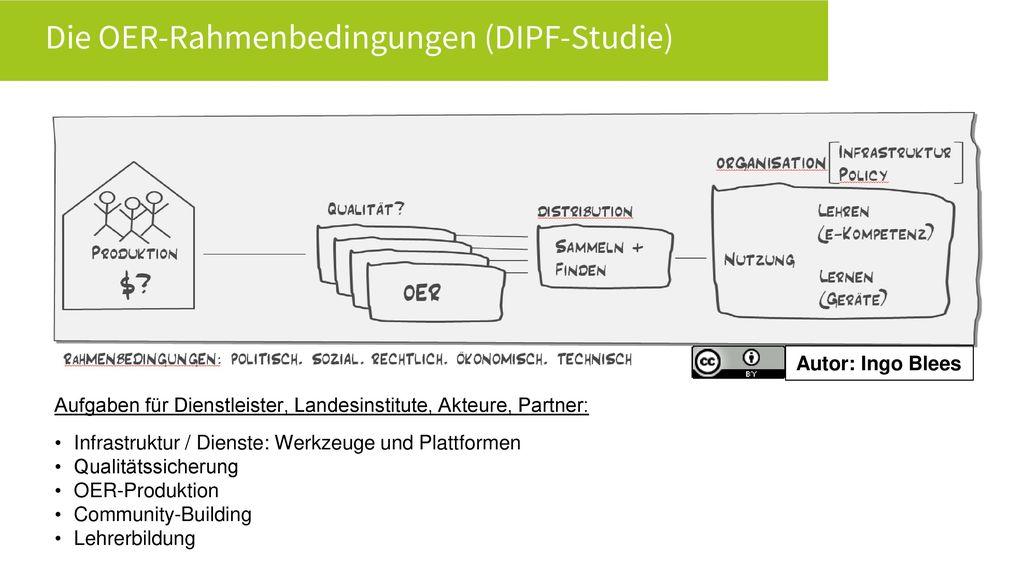 Die OER-Rahmenbedingungen (DIPF-Studie)