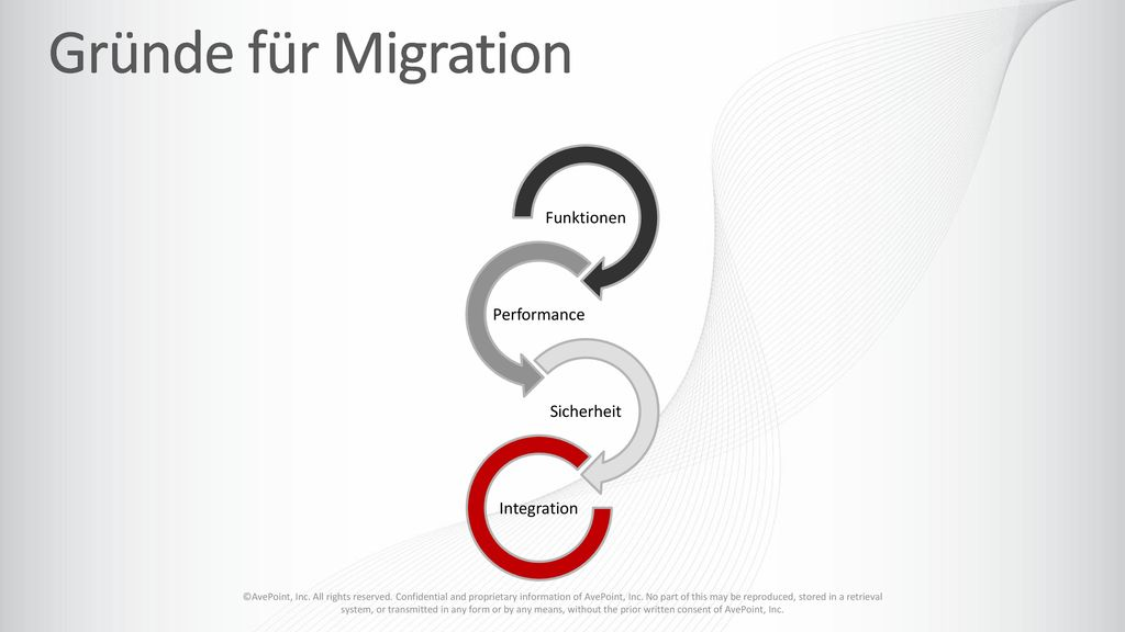Gründe für Migration Funktionen Performance Sicherheit Integration