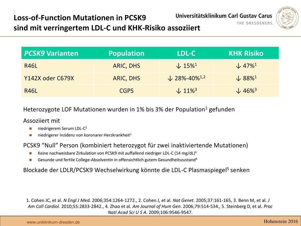 Loss-of-Function Mutationen in PCSK9 sind mit verringertem LDL-C und KHK-Risiko assoziiert