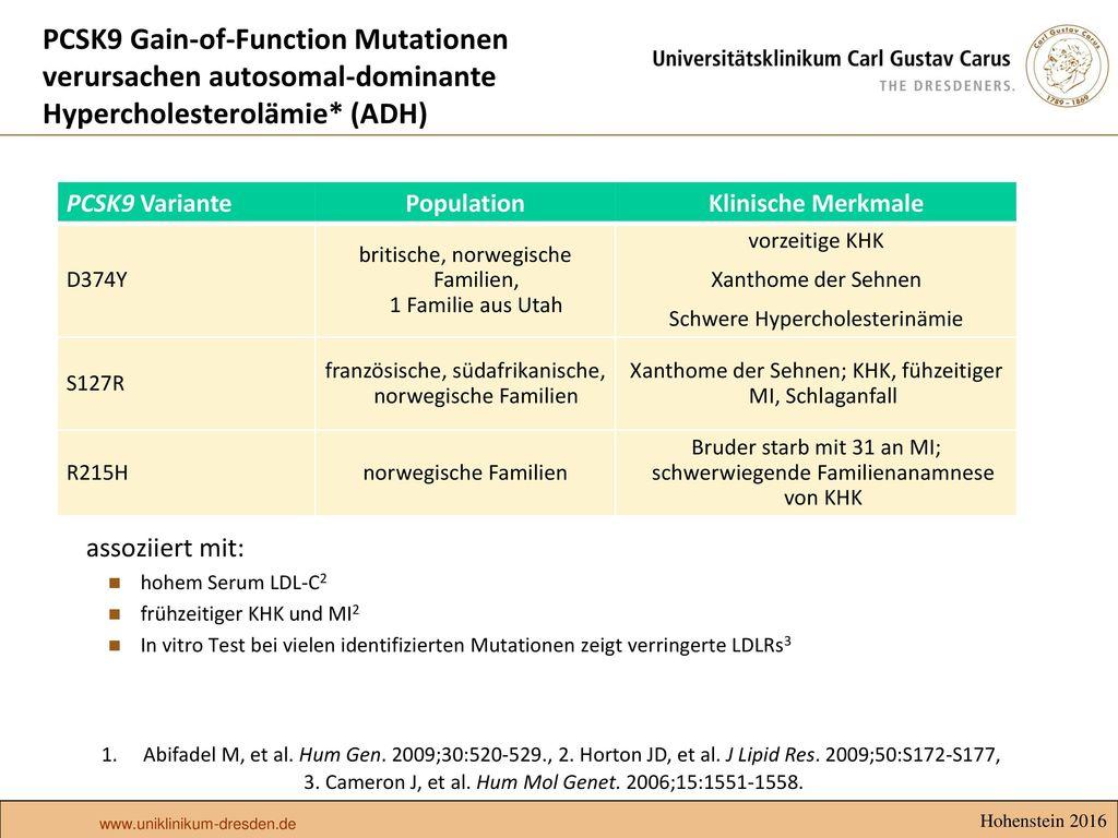 PCSK9 Gain-of-Function Mutationen verursachen autosomal-dominante Hypercholesterolämie* (ADH)
