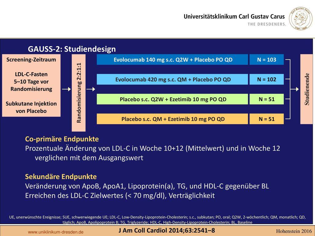 GAUSS-2: Studiendesign
