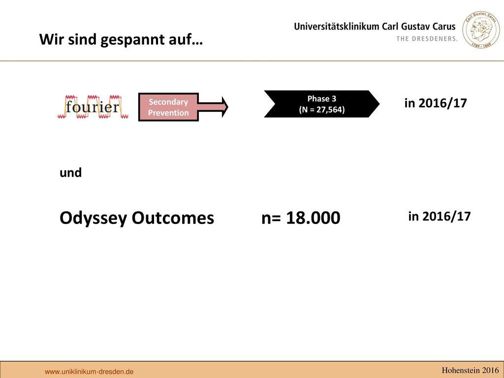 Odyssey Outcomes n= 18.000 Wir sind gespannt auf… in 2016/17 und