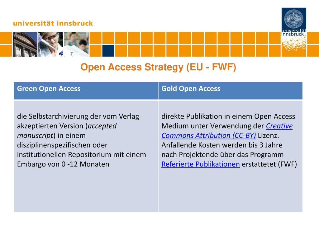 Open Access Strategy (EU - FWF)