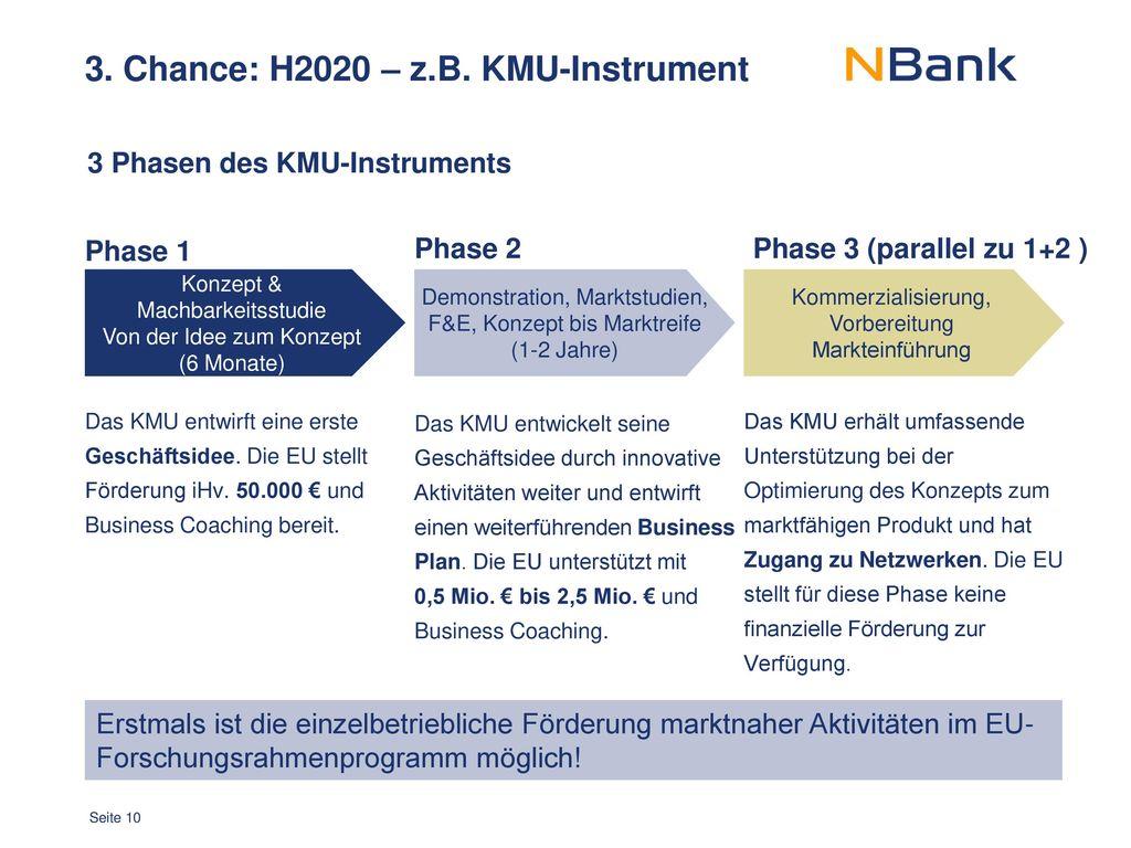 3. Chance: H2020 – z.B. KMU-Instrument