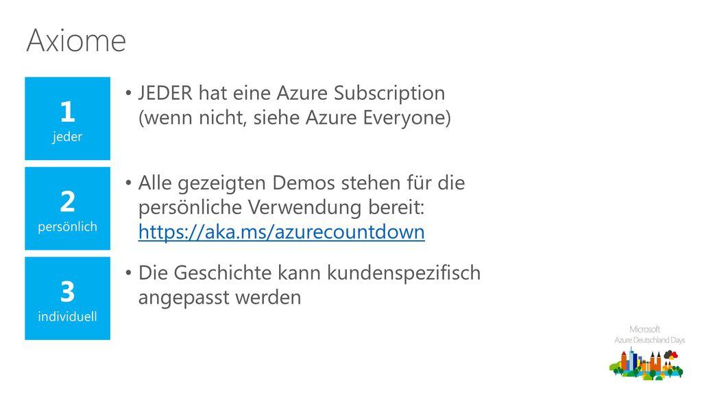 Axiome 1. jeder. JEDER hat eine Azure Subscription (wenn nicht, siehe Azure Everyone) 2. persönlich.