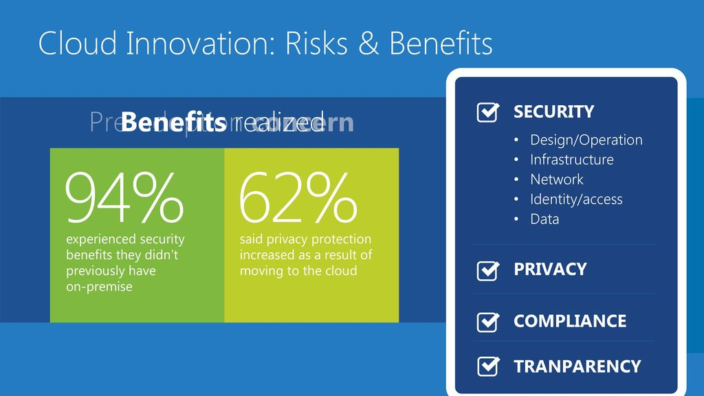 Cloud Innovation: Risks & Benefits