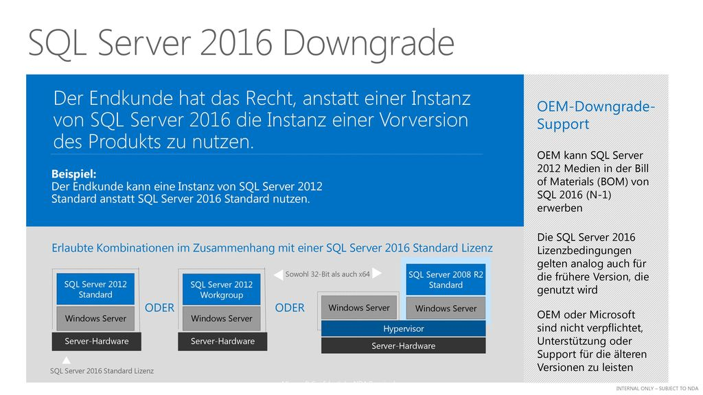 10/5/2017 SQL Server 2016 Downgrade.