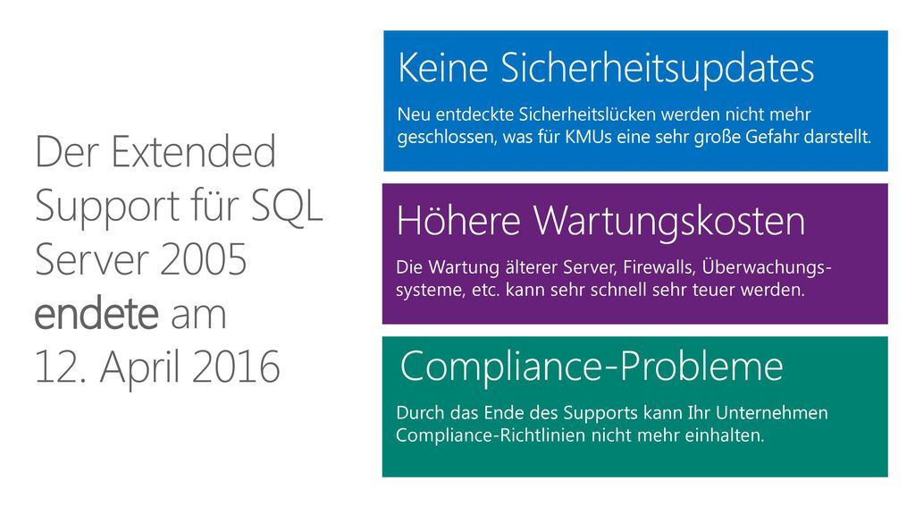 Der Extended Support für SQL Server 2005 endete am 12. April 2016