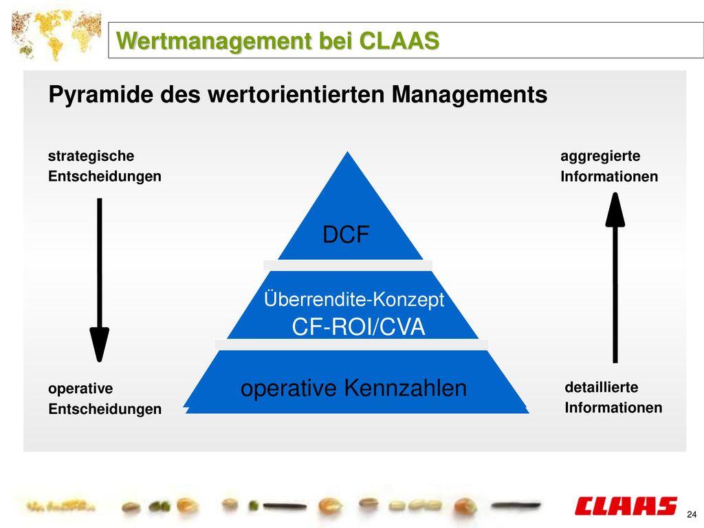 Wertmanagement bei CLAAS