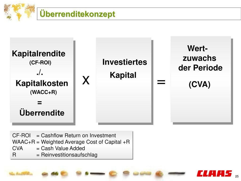 x = Überrenditekonzept Wert- Kapitalrendite zuwachs der Periode
