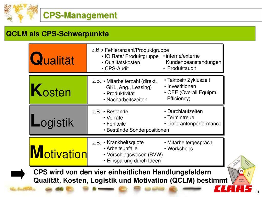 Qualität Kosten Logistik Motivation CPS-Management