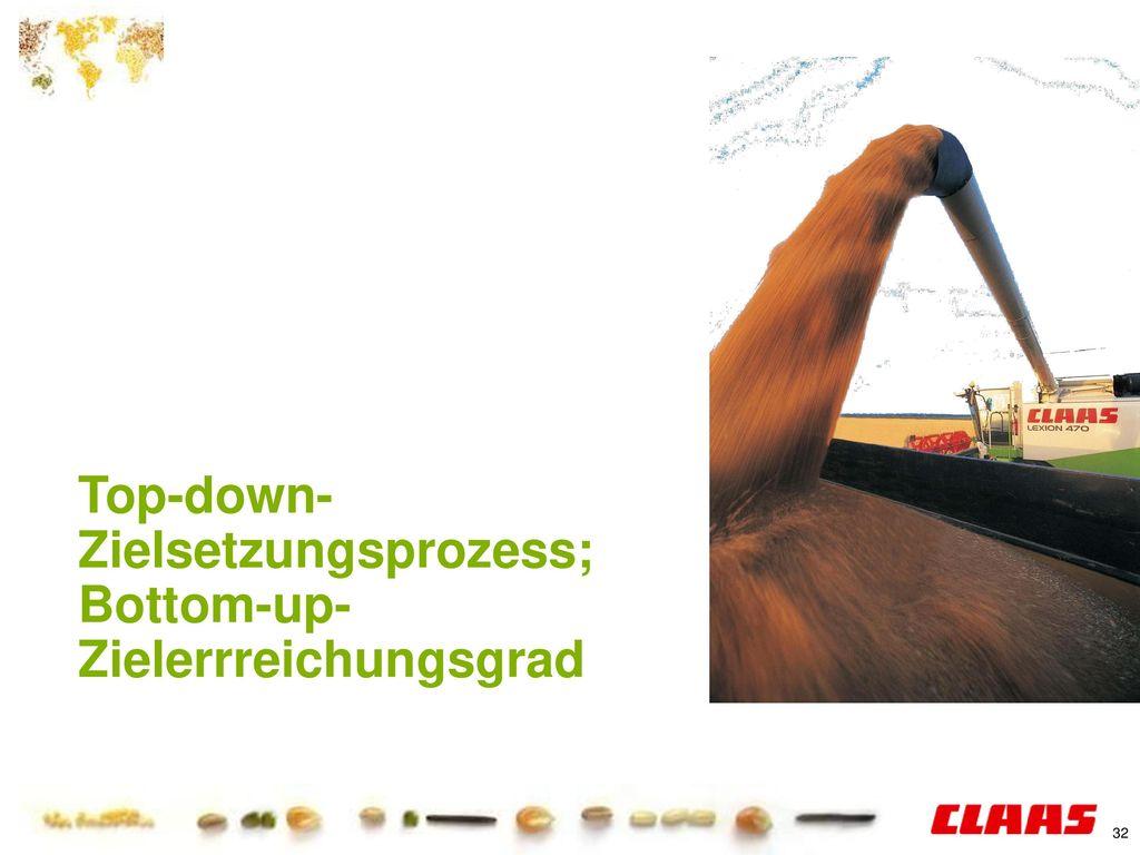 Top-down- Zielsetzungsprozess; Bottom-up- Zielerrreichungsgrad