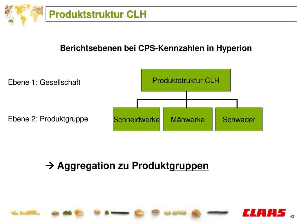  Aggregation zu Produktgruppen