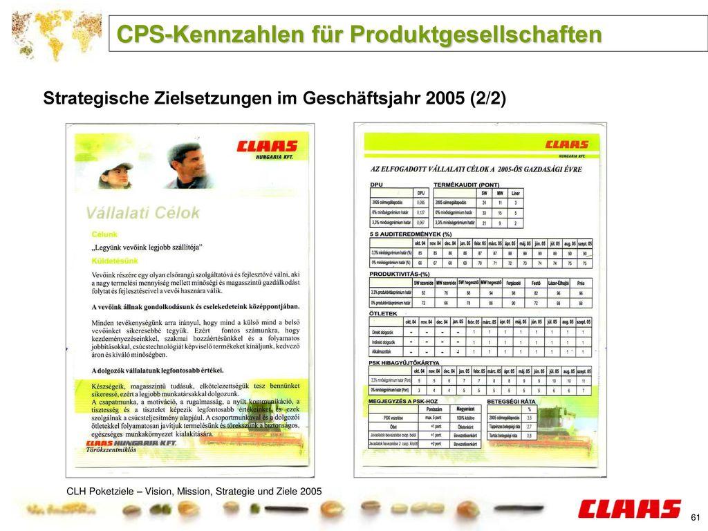 CPS-Kennzahlen für Produktgesellschaften