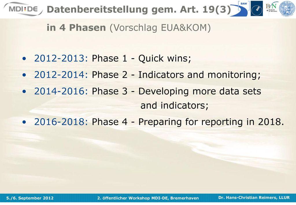 Datenbereitstellung gem. Art. 19(3) in 4 Phasen (Vorschlag EUA&KOM)