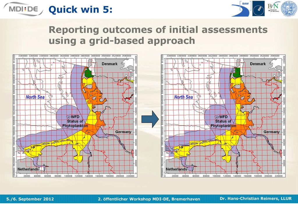 Quick win 5: Reporting outcomes of initial assessments using a grid-based approach