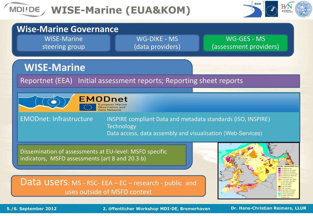 WISE-Marine (EUA&KOM)