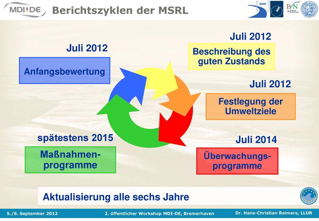 Berichtszyklen der MSRL