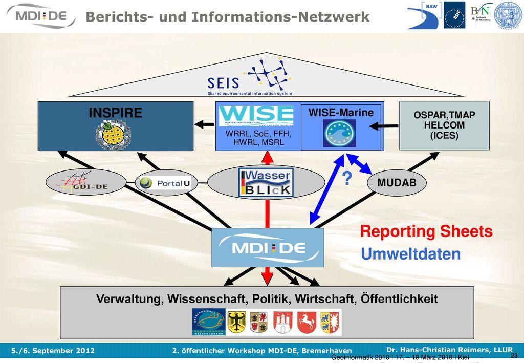 Berichts- und Informations-Netzwerk