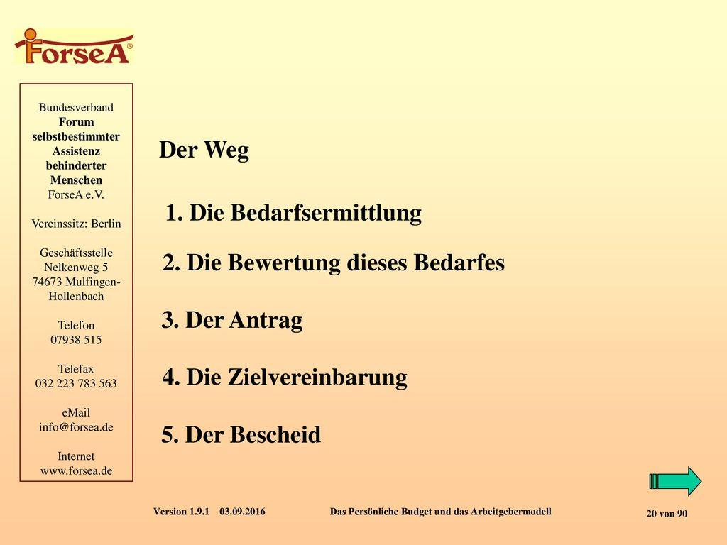 Der Weg 1. Die Bedarfsermittlung. 2. Die Bewertung dieses Bedarfes. 3. Der Antrag. 4. Die Zielvereinbarung.