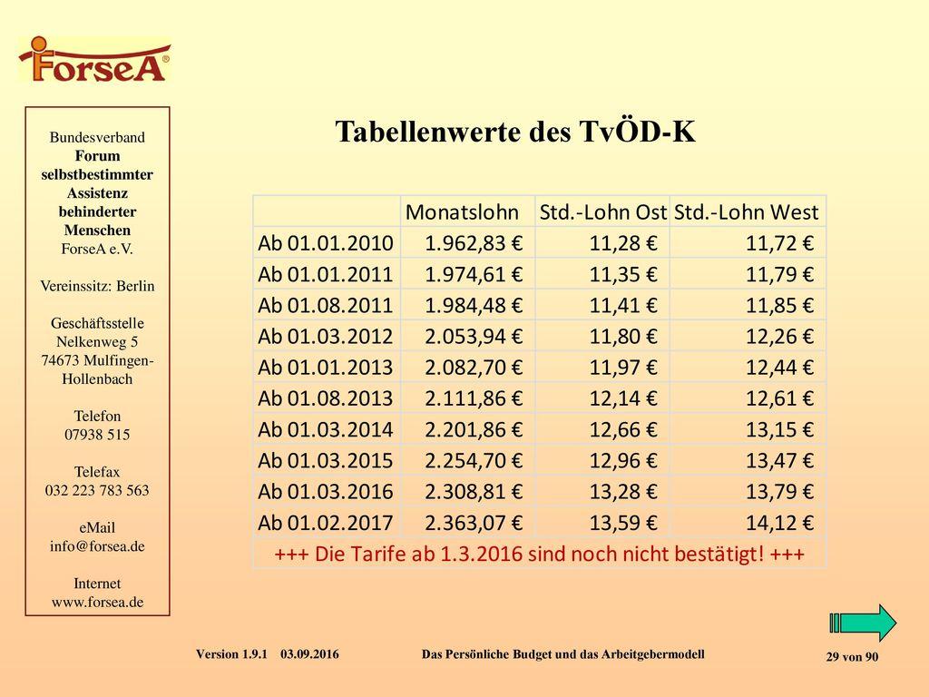 Tabellenwerte des TvÖD-K