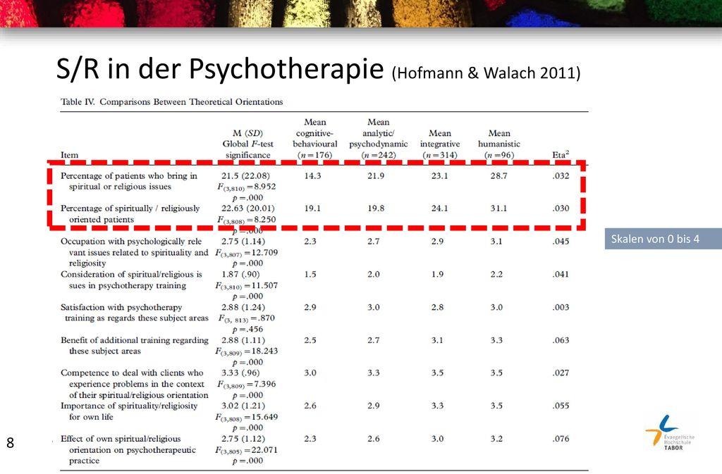 S/R in der Psychotherapie (Hofmann & Walach 2011)