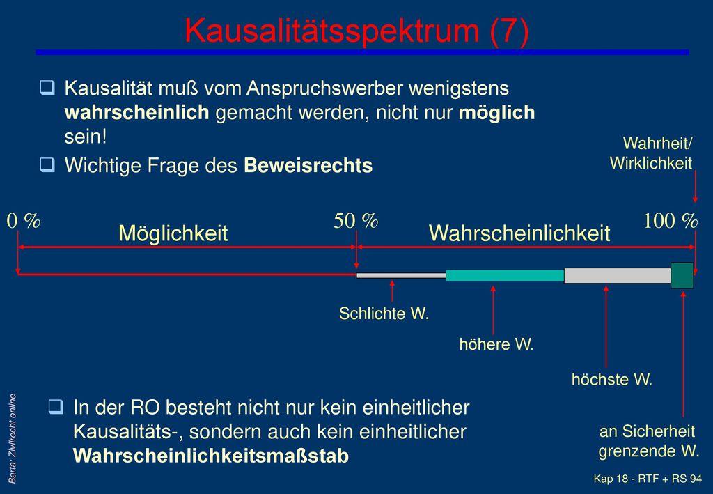 Kausalitätsspektrum (7)